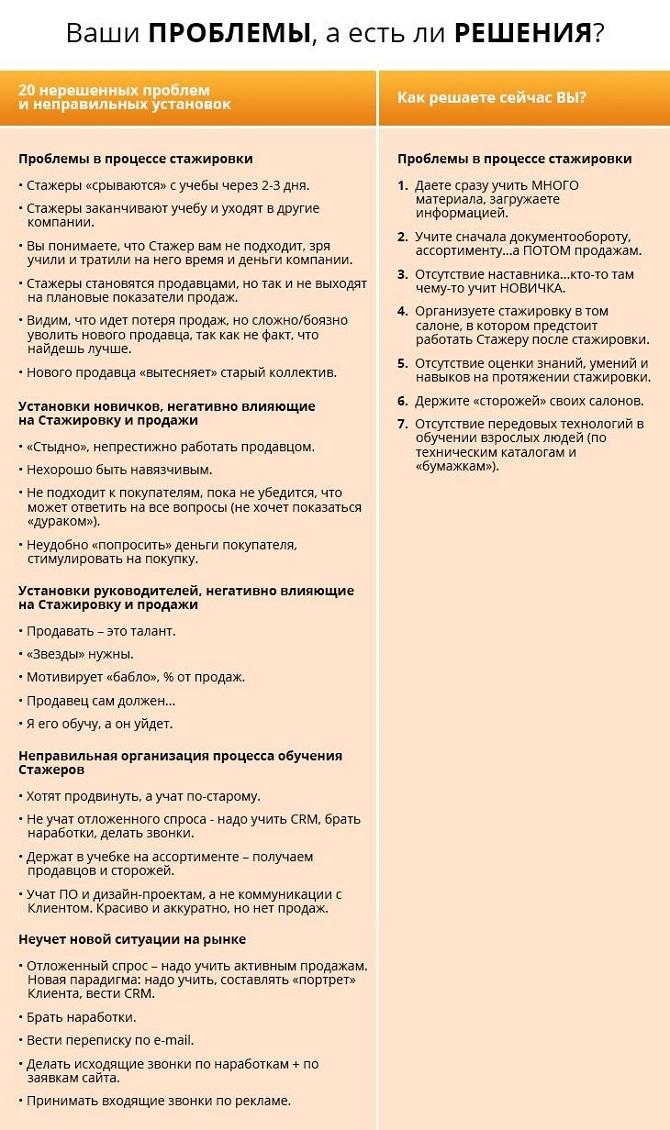 Система стажировки продавцов. Сравнительная таблица