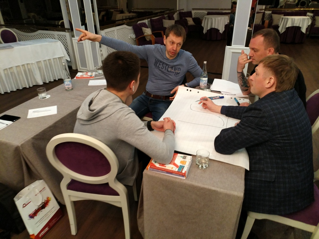 Семинар 10+ моделей принятия решений, которые помогут вам вывести компанию на новый уровень развития за столом