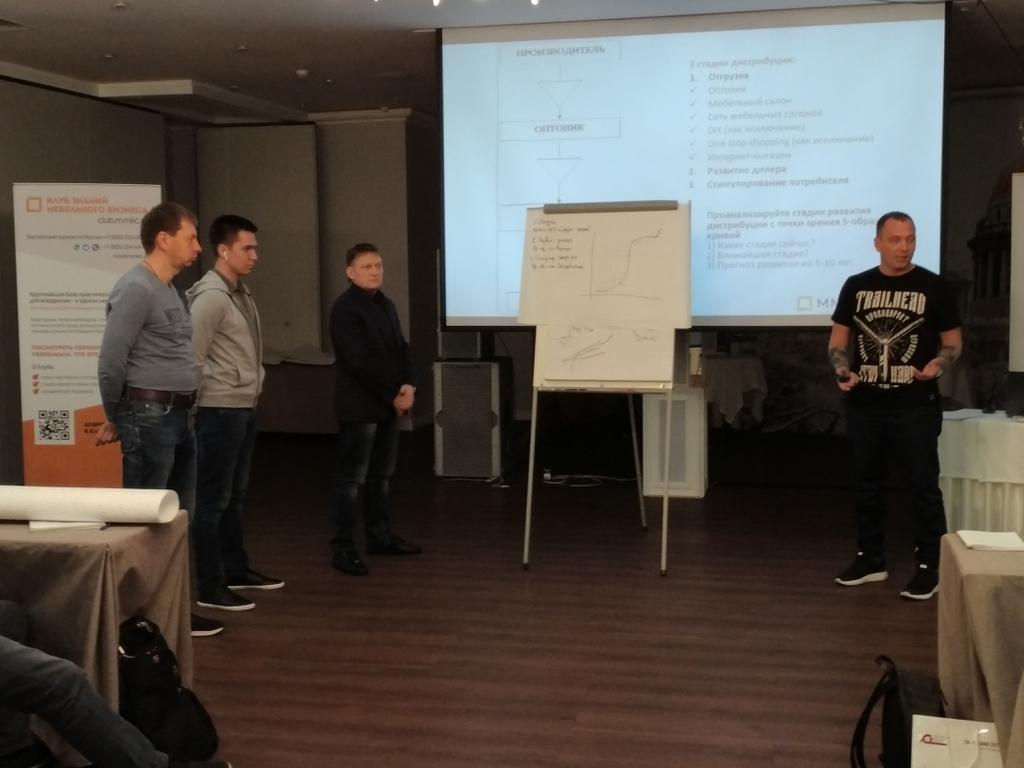 Семинар 10+ моделей принятия решений, которые помогут вам вывести компанию на новый уровень развития презентация