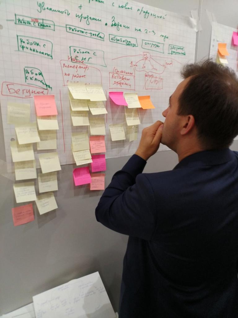 Семинар 10+ моделей принятия решений, которые помогут вам вывести компанию на новый уровень развития. Обед